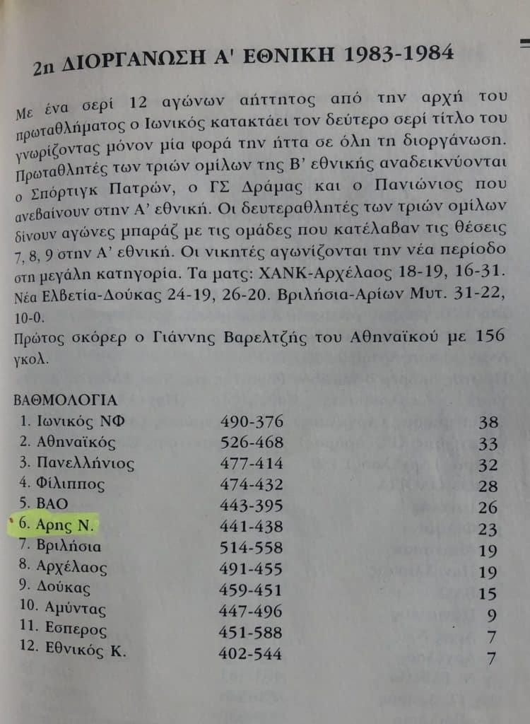 Α ΕΘΝΙΚΗ_1983_84