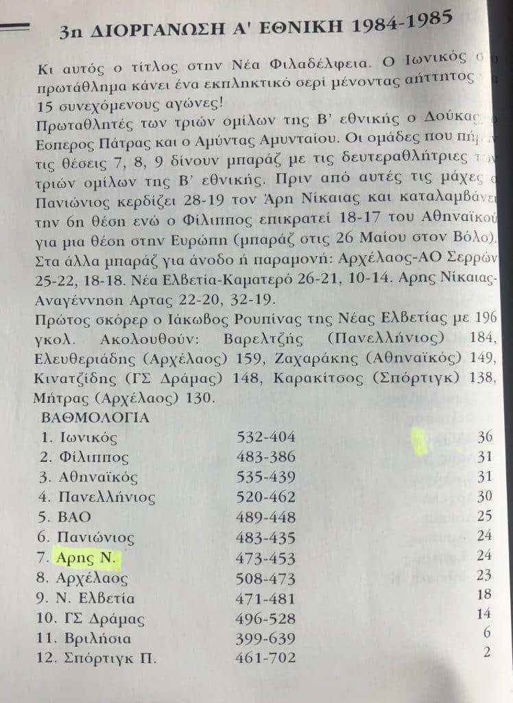 Α ΕΘΝΙΚΗ_1984_85