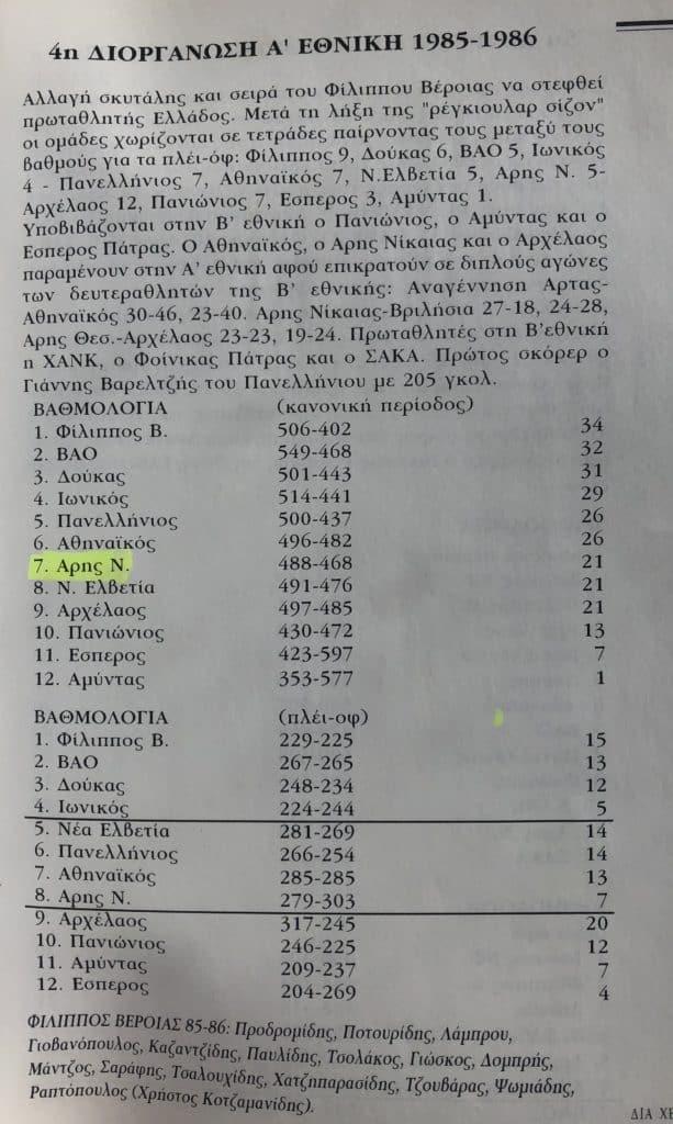 Α ΕΘΝΙΚΗ_1985_86
