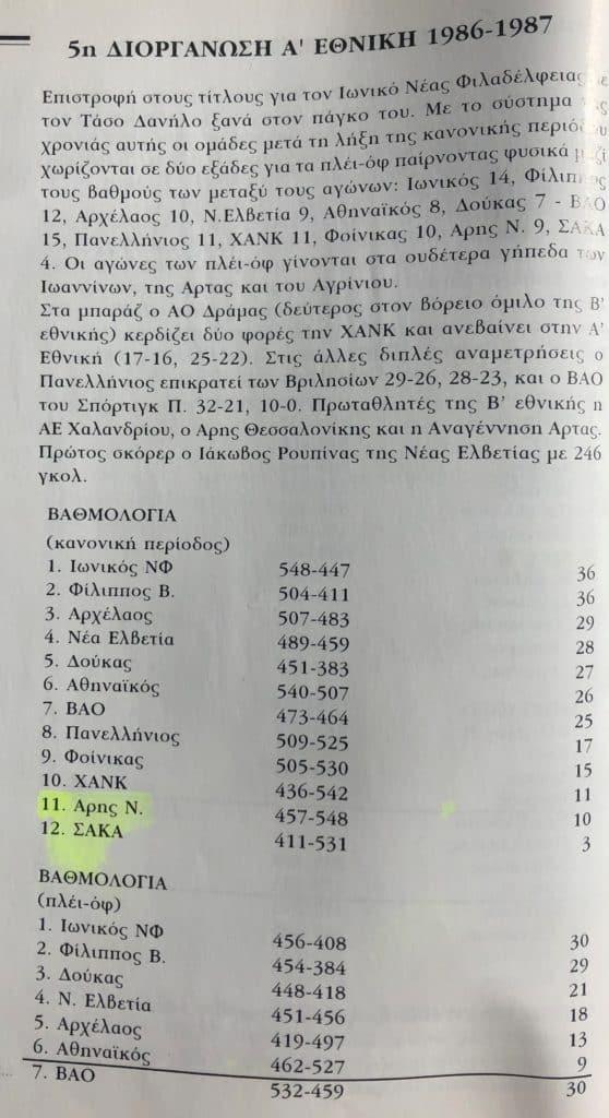 Α ΕΘΝΙΚΗ_1986_87