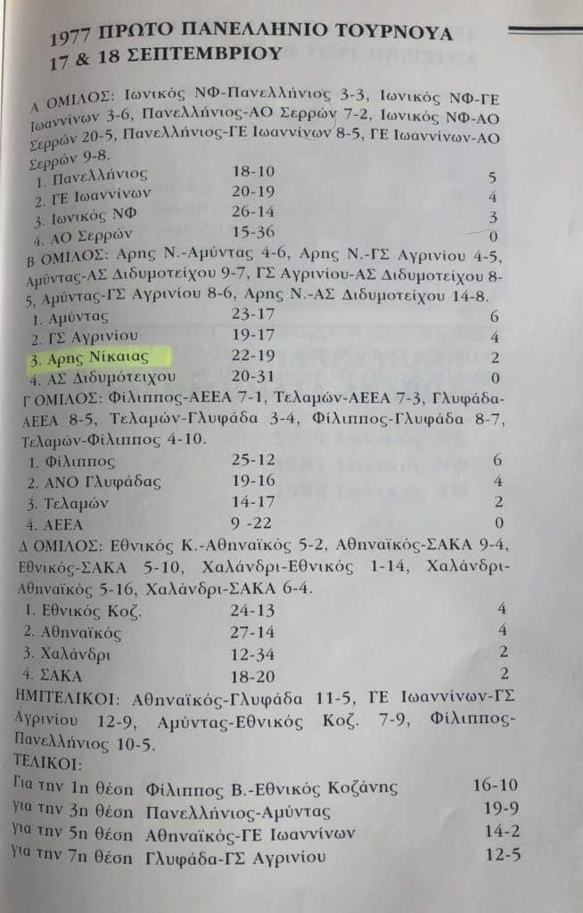 1977_ΠΡΩΤΟ ΠΑΝΕΛΛΗΝΙΟ ΤΟΥΡΝΟΥΑ